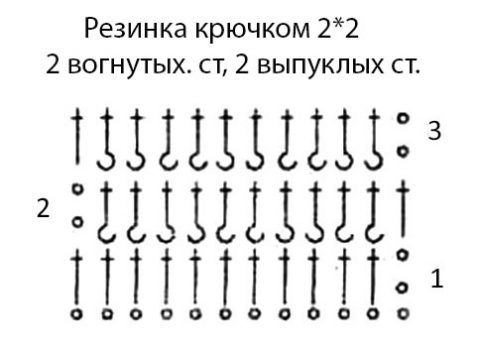 Схемы вязания резинки