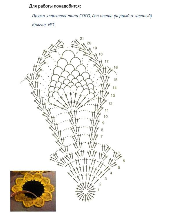 салфетки крючком 46 моделей с описанием схемами и видео уроками