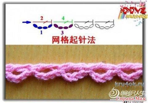 Летняя вязаная кофточка крючком. Работа Марии Григорьевой вязание и схемы вязания