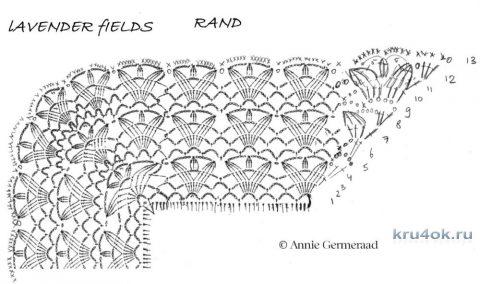 Шаль по мотивам голландских мастериц. Работа Людмилы вязание и схемы вязания