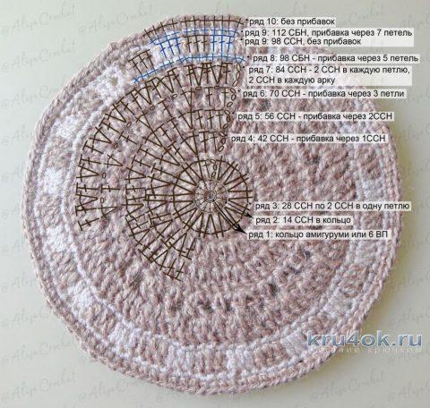 Столовый набор Джут крючком. Работа Alise Crochet вязание и схемы вязания