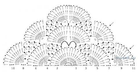 Вязаная крючком шаль. Работа Людмилы вязание и схемы вязания