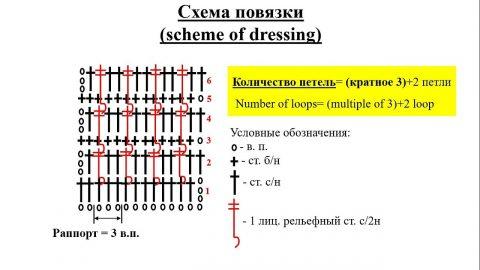 повязка крючком расчет и схема вязания