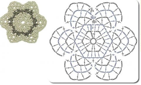 Схемы салфеток для начинающих крючком