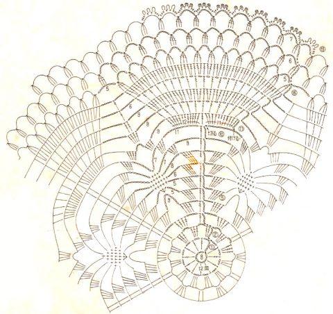 Красивая салфетка крючком схема вязания