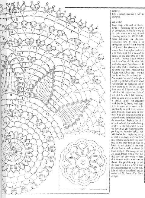 Схема круглой салфетки
