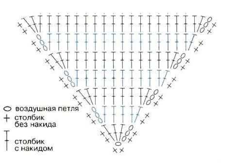 схема вязания ушек для повязки