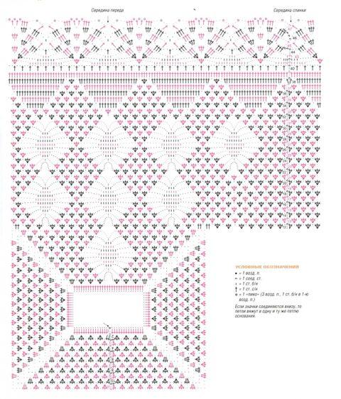 Схемы квадратной кокетки крючком