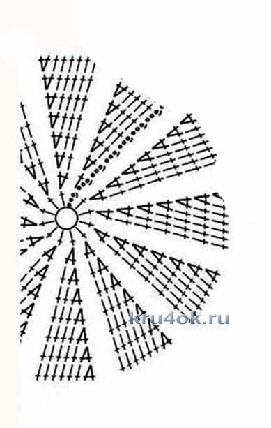 схемы вязания кепки крючком