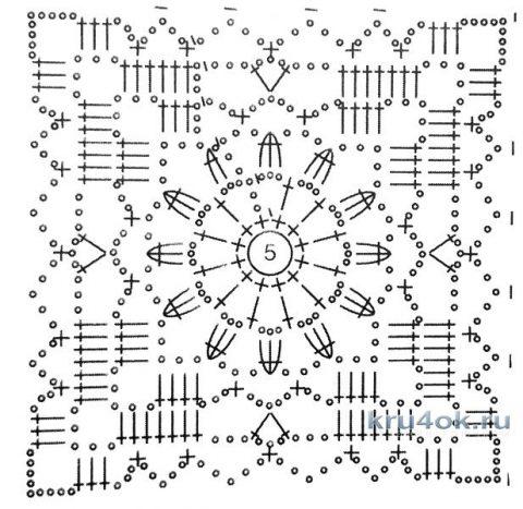Кофточка Тайная синева. Работа Alise Crochet вязание и схемы вязания