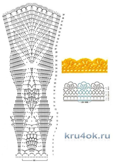 Летнее платье для девочки 2-3 лет крючком. Работа Александры Карвелис вязание и схемы вязания