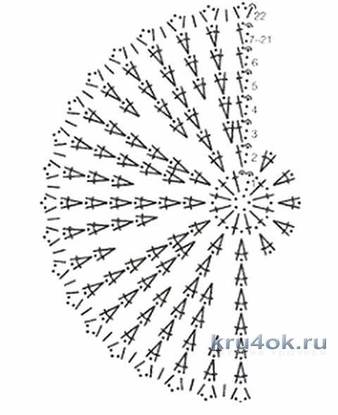 Нежный комплект для девочки от мастерицы Эльвиры Вязаловой вязание и схемы вязания