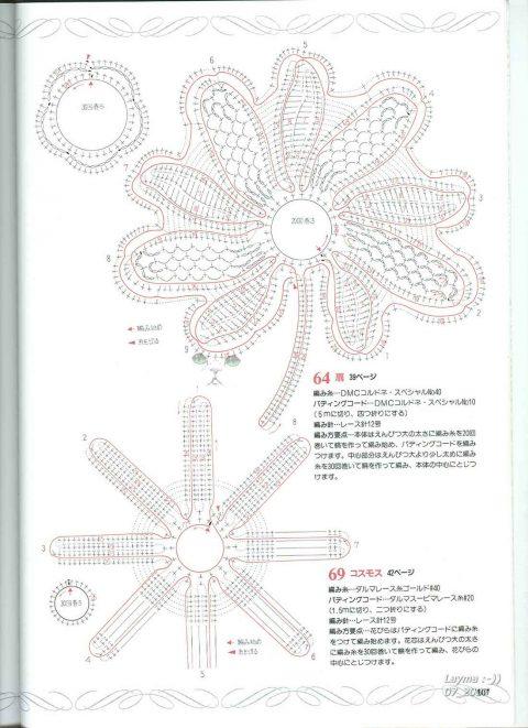 Схемы вязания элементов ирландского кружева для начинающих
