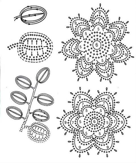 Схемы вязания элементов ирландского кружева