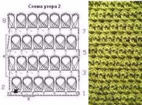 Схемы узоров брумстик