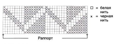 рюкзак крючком схема вязания
