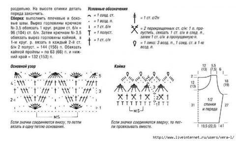 Описание и схемы вязания безрукавки