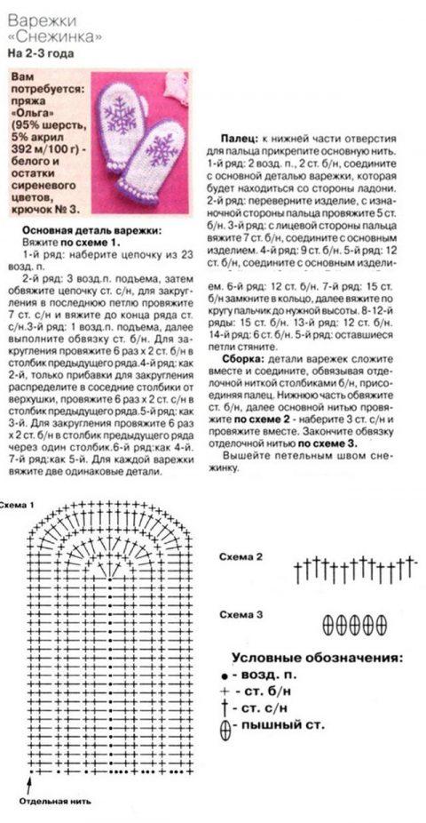 Схема вязания и описание рукавичек