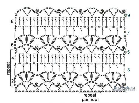 Вязаная крючком туника. Работа Светланы Ивановой вязание и схемы вязания
