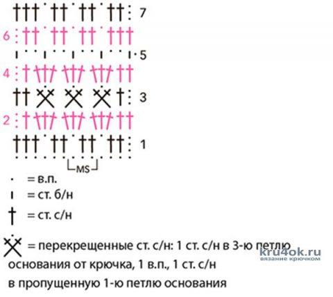 Схема вязания кардигана