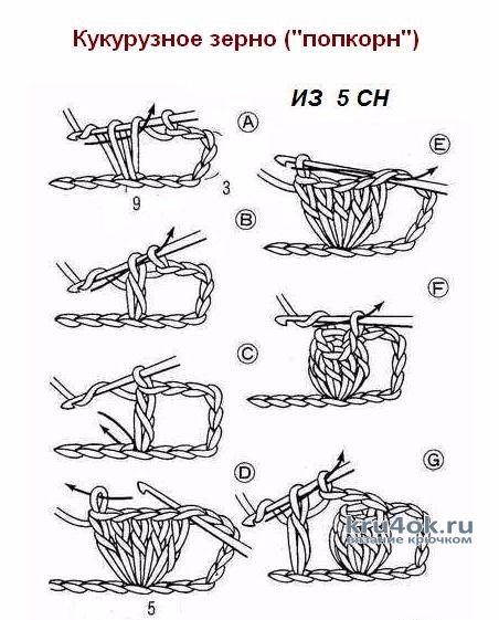 Берет Ежевичная поляна, техника фриформ крючком вязание и схемы вязания