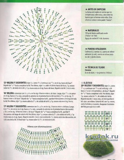 Схема вязания берета крючком: