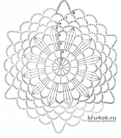 Летняя блузка - топ крючком. Работа Натали Крафт вязание и схемы вязания