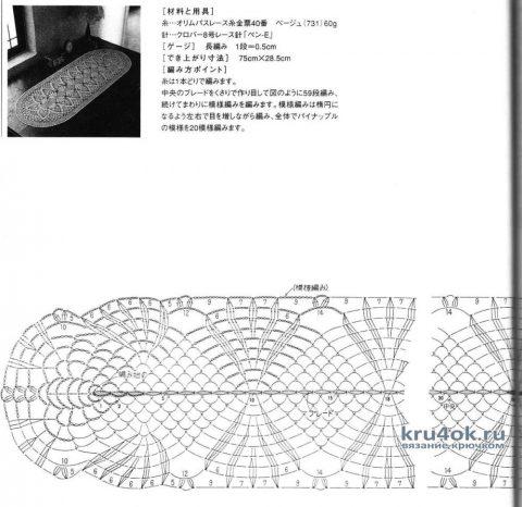Овальная салфетка крючком. Работа Татьяны Ивановой вязание и схемы вязания