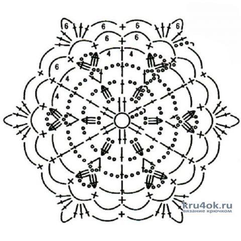 Туника связанная крючком. Работа Натали Крафт вязание и схемы вязания