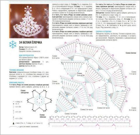11 схем вязаных крючком ёлок