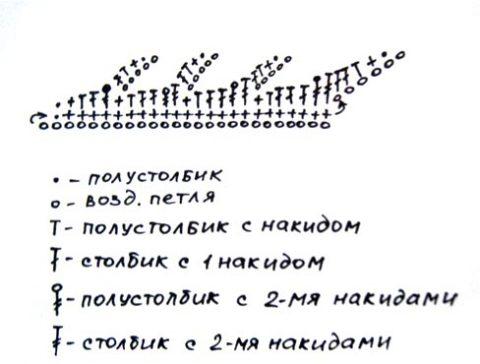 Вот ориентировочная схема листика