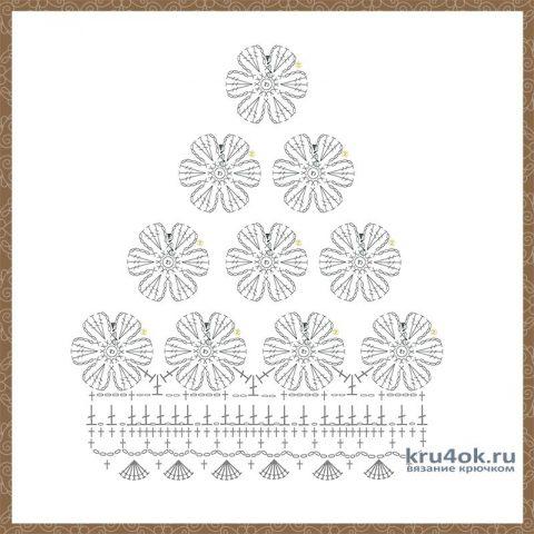 Бикини крючком Andi Bagus ZINNIA из цветочков. Работа Alise Crochet вязание и схемы вязания