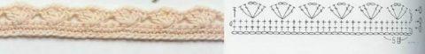 Набор подставок под горячее Ombre. Работа Alise Crochet вязание и схемы вязания