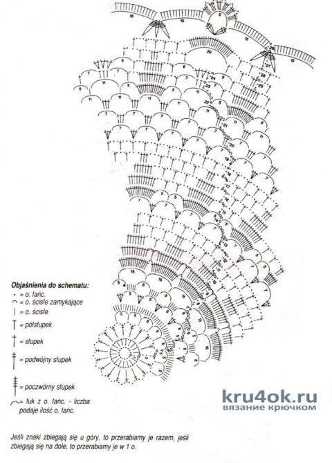 Салфетка крючком Аквамандарина. Работа Мухиной Ольги вязание и схемы вязания