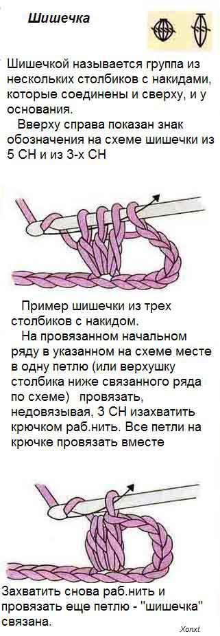 Схемы вязания шапки викинга крючком