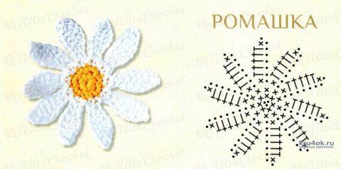 Костюм для девочки Ромашка. Работа Alise Crochet вязание и схемы вязания