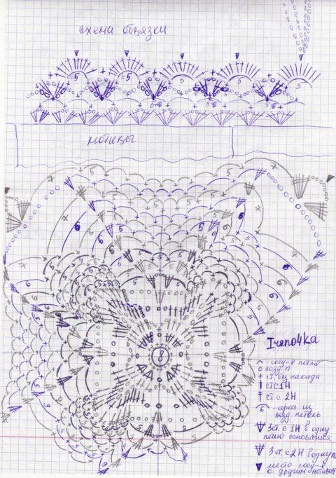 Схемы вязания и сборки сарафана