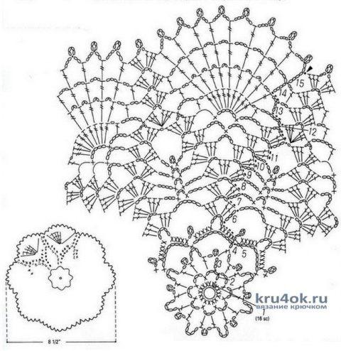 Красивая круглая салфетка крючком. Работа Надежды Борисовой вязание и схемы вязания