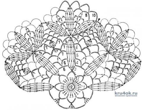 Маленькая салфетка крючком. Работа Натали Крафт вязание и схемы вязания