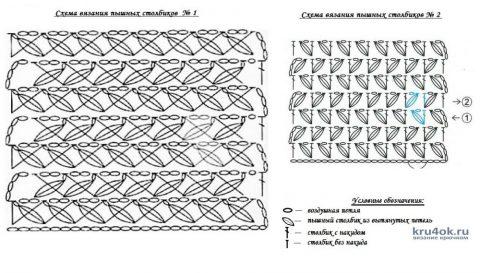 Схема узора для сумочки из трикотажной пряжи