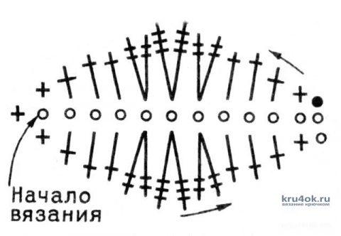ed5dca8d32b Вязаная крючком блуза в технике ирландское кружево. Работа Светланы вязание  и схемы вязания