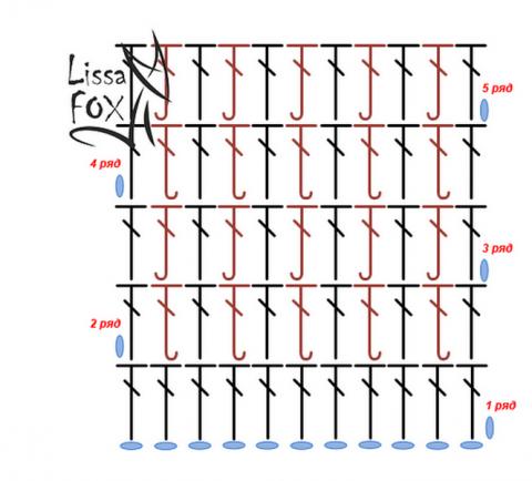 Схема вязания горловины крючком
