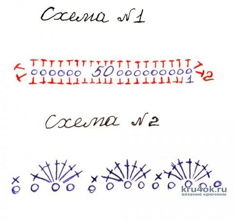 Как связать косметичку крючком. Мастер - класс от Фланденой Татьяны вязание и схемы вязания