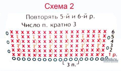 Выкройка и схема вязания комбинезона крючком