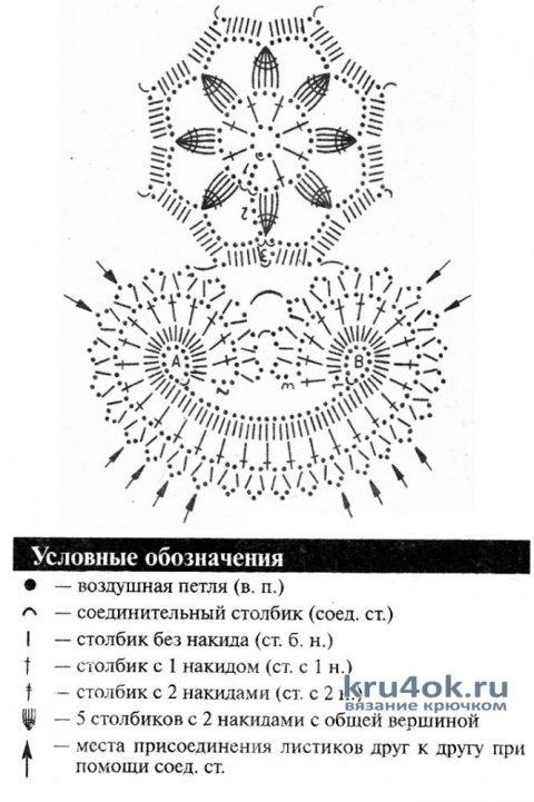 Квадратная салфетка из мотивов крючком.Работа Анны вязание и схемы вязания