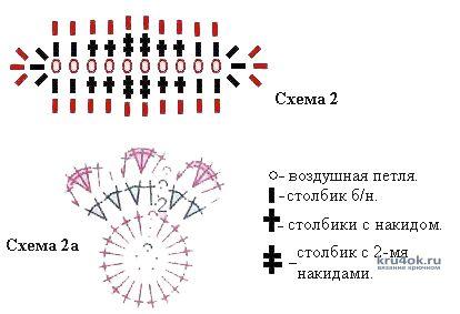 Ваза с цветами. Работа Анны вязание и схемы вязания