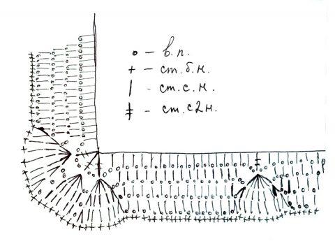 Жилет женский ажурный, схемы вязания