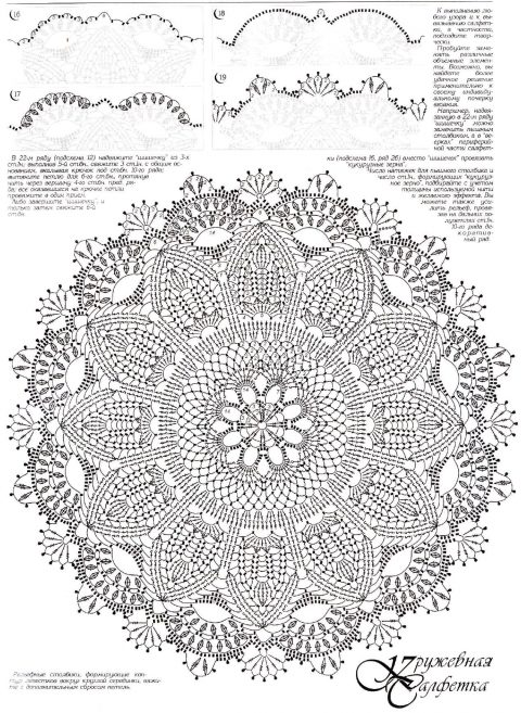 Схемы салфеток из журнала Мод по мотивамPatricia Kristoffersen