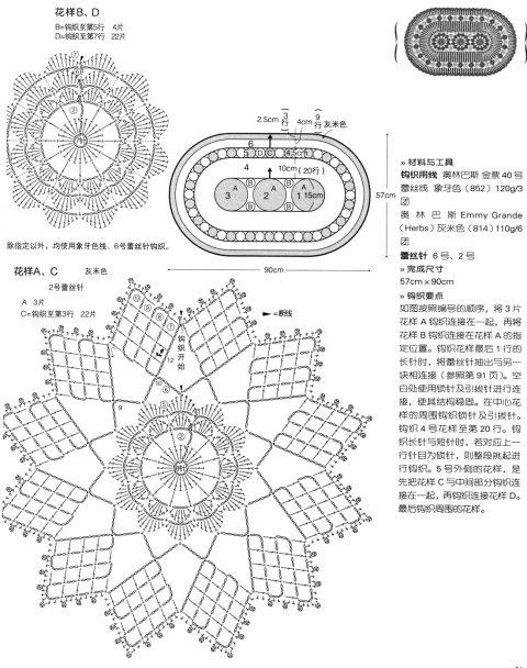 схема вязания крючком большой овальной салфетки