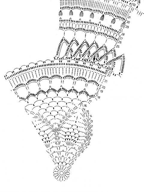 Очень красивая салфетка крючком Вересковый мед
